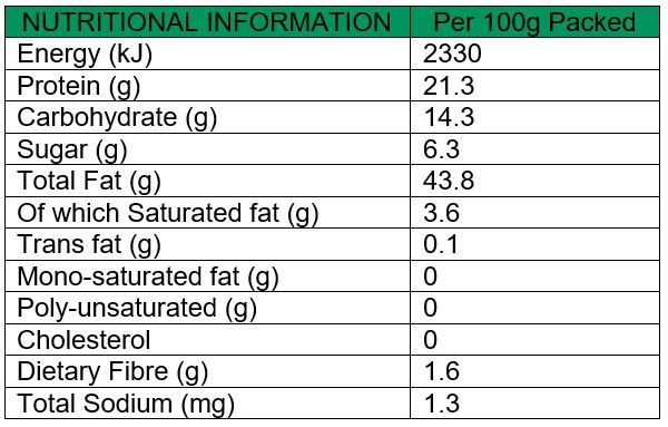 Almond Flour Nutritional Values