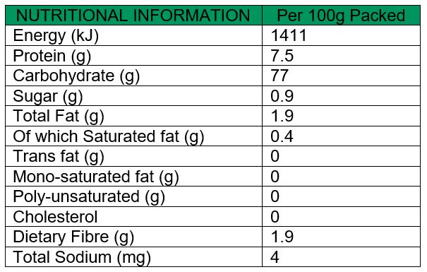Brown Rice Nutritional Values