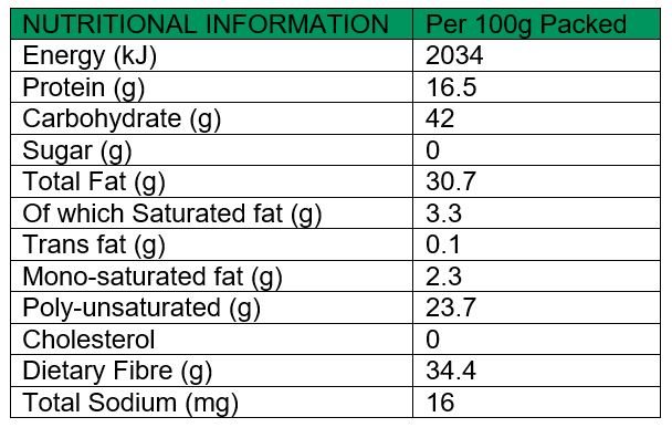 Chai Seeds Nutritional Values