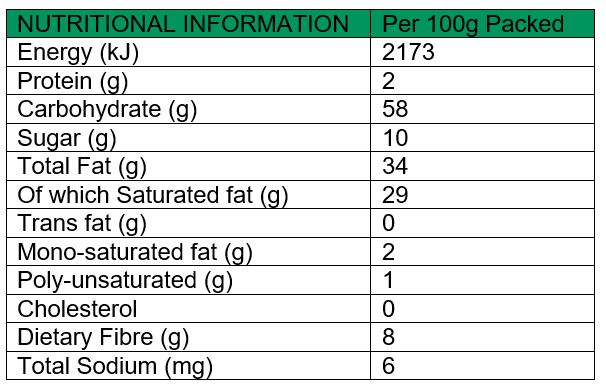 Dried Banana Chips Nutritional Values