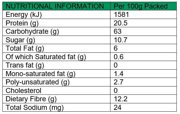 Dried Chickpeas Nutritional Values