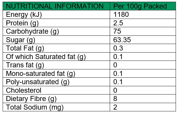 Dried Chopped Dates Nutritional Values