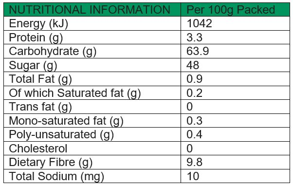 Dried Chopped figs Nutritional Values
