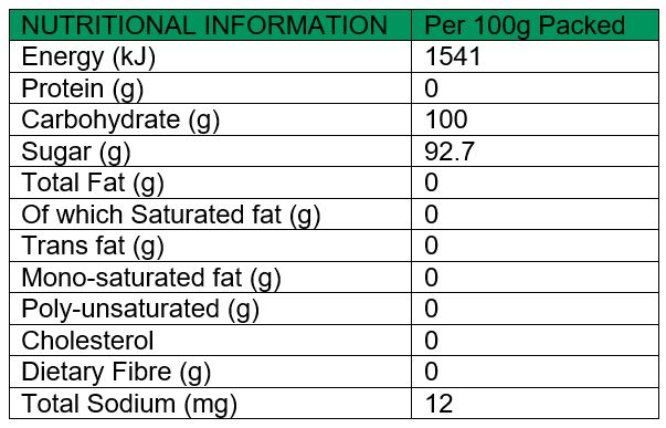 Fructose Nutritional Values