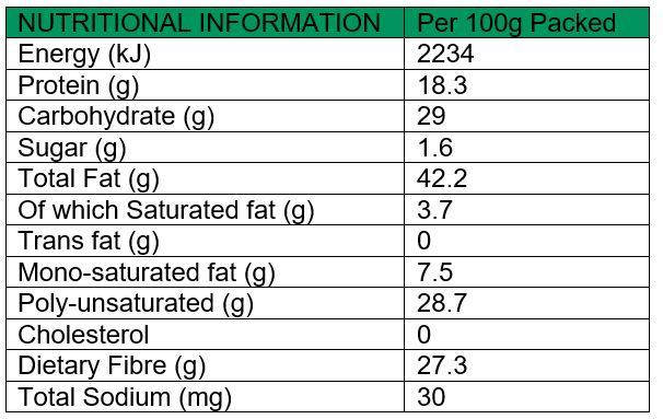 Linseed Nutritional Values