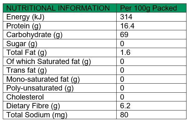 Maca Powder Nutritional Values