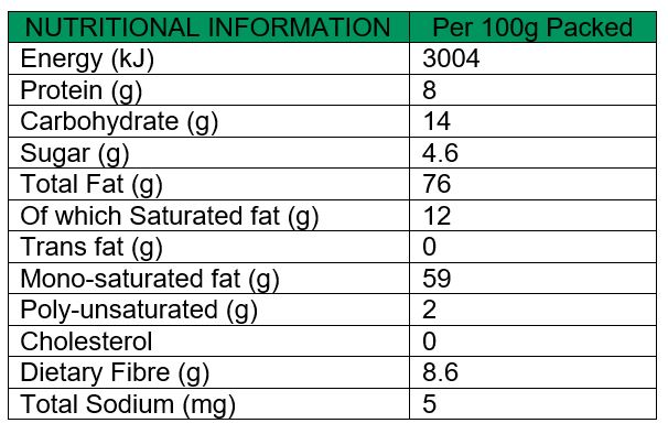 Macadamia Nuts Nutritional Values
