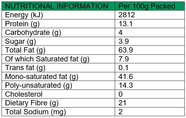 Nut Mix Nutritional Values