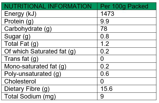 Pearl Barley Nutritional Values