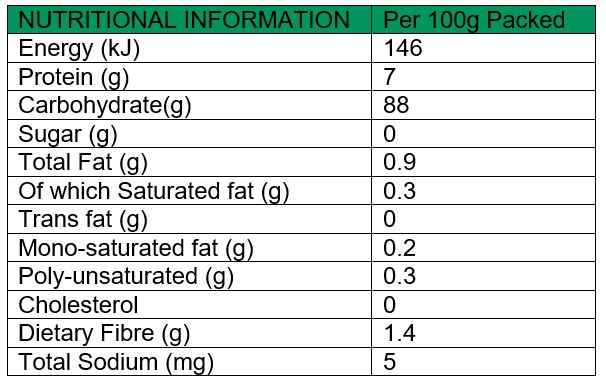 Puffed Rice Nutritional Values