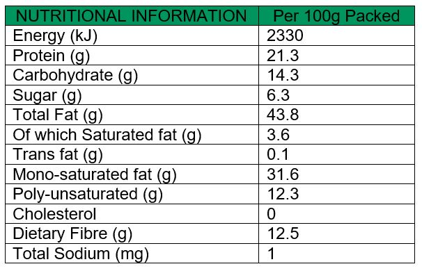 Raw Almond Nuts Nutritional Values