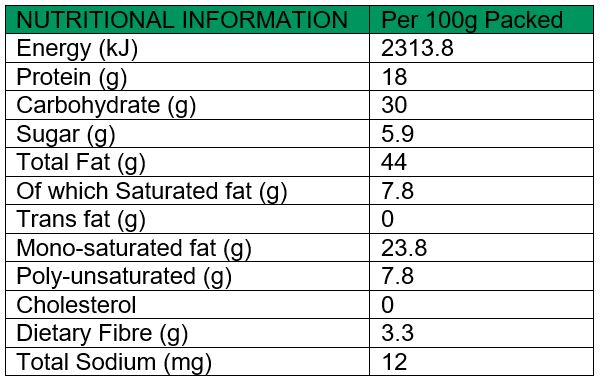 Raw Cashew Nuts Nutritional Values