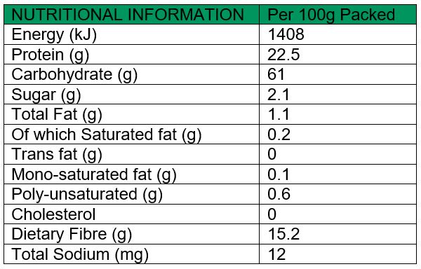 Red Kidney Beans Nutritional Values