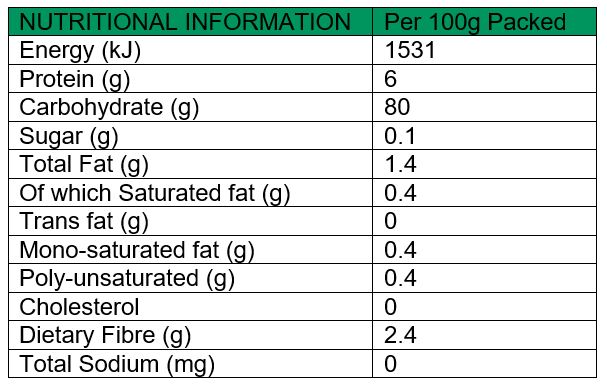 Rice Flour Nutritional Values