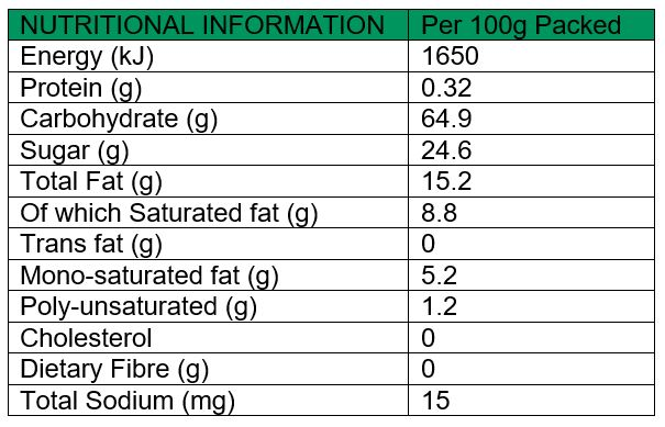 Rice Milk Powder Nutritional Values