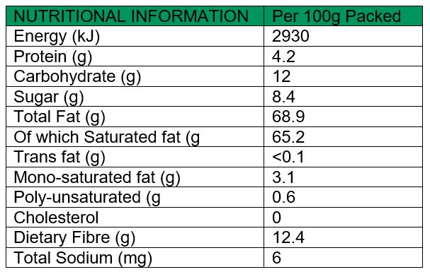 Roasted Coconut Flakes Nutritional Values