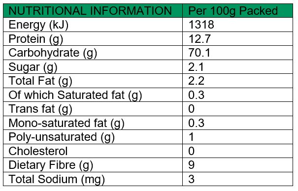 Rolled Oats Nutritional Values
