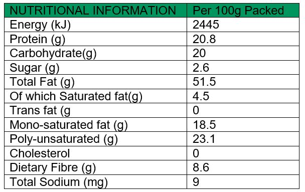 Sunflower Seed Nutritional Values