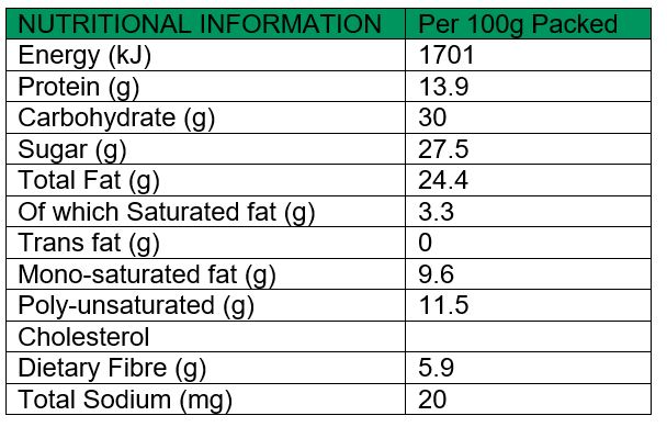 Turkish Fig Date Seed mix Nutritional Values