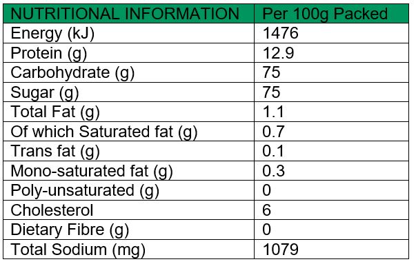 Whey Protein Powder Nutritional Values
