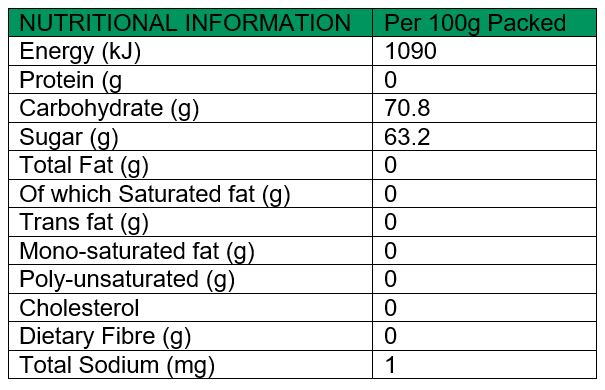 Xylitol Nutritional Values